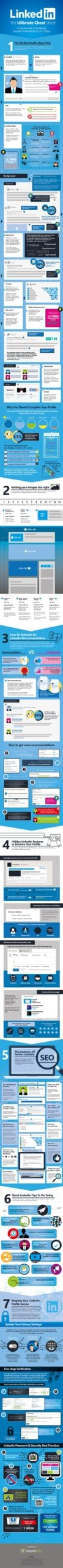 Healthcare IT LinkedIn Cheat Sheet