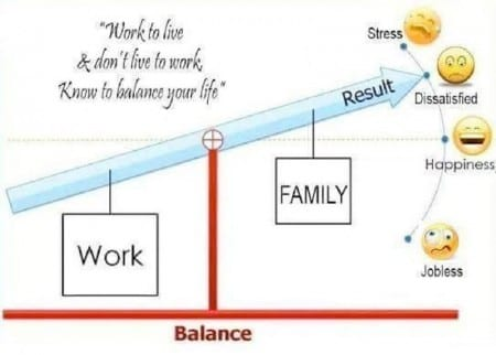 Healthcare IT Work Life Balance