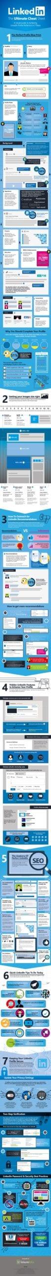 Healthcare IT LinkedIn Cheat Sheet